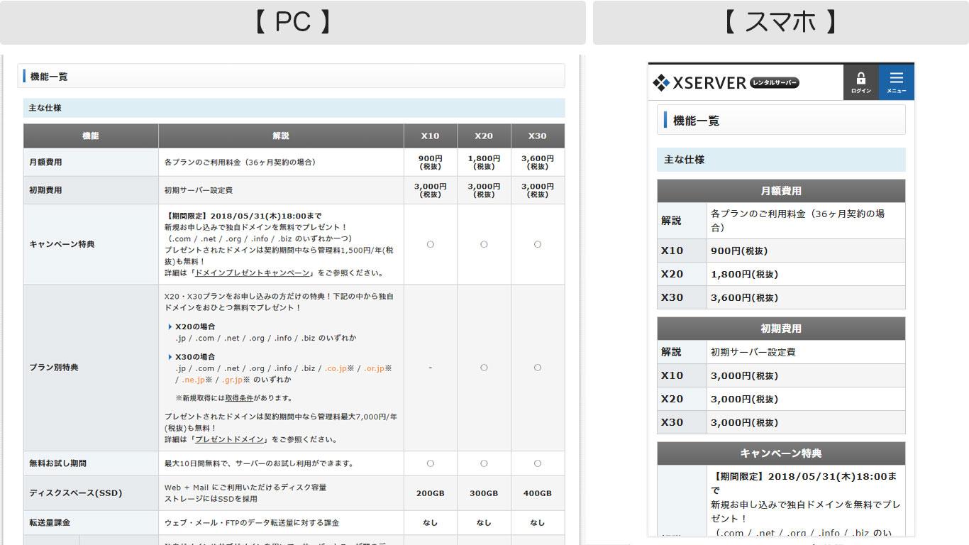表を分割する エックスサーバー